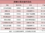 """佛山8盘旋风来袭 """"新面孔""""高调亮相"""