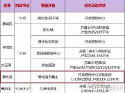 本周惠州5盘携1700套房入市,惠东碧桂园天麓山为纯新盘