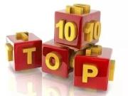 2017年西安公寓销售排行TOP10 名企大盘居多