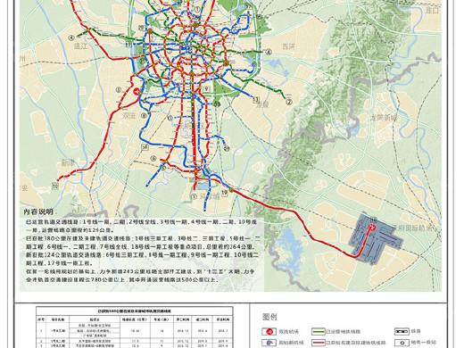 成都地铁第四期规划通过初审 共涉及9条线路、10个项目
