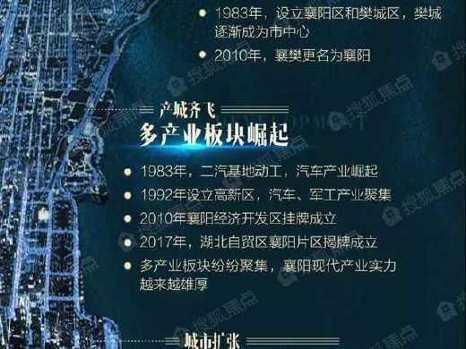 关注 城市东进,津非昔比!襄阳城市变形记之版图篇