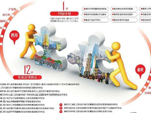 深化川渝合作!成渝城市群未来5年即将引领西部发展