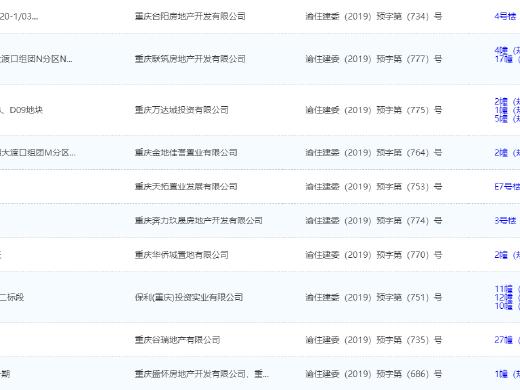 6月6-9日主城12项目获预售证 重庆文旅城项目推新