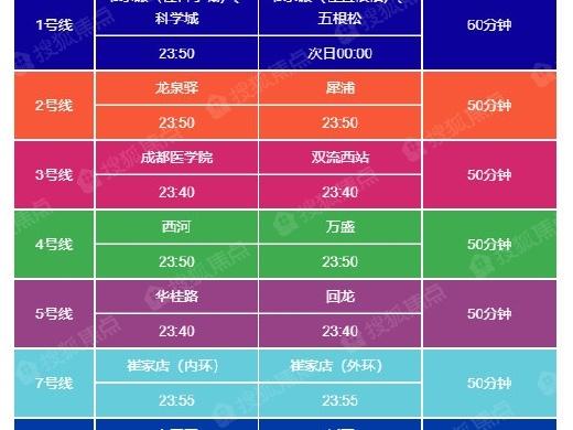 国庆假期成都地铁将延时运营 18号线凌晨收车