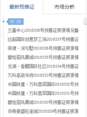 上周五西安共8盘获证 碧桂园新推近500套房源!