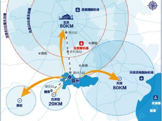 北京霸主地位再度掀起环京置业热,霸州稳居置业名单前列!