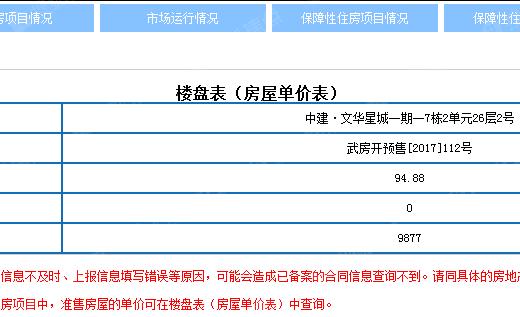 武汉本周10项目开盘 这几盘最新备案价出炉